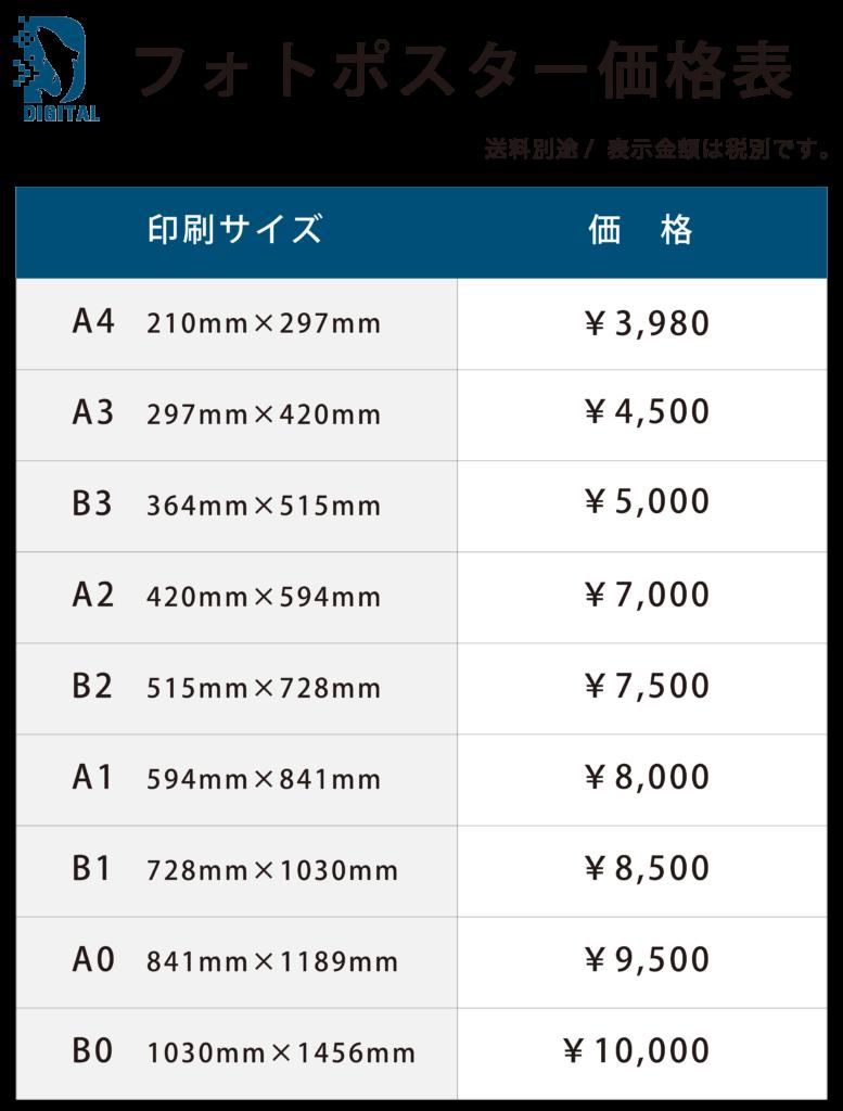 フォトポスター価格表